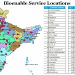 Bioenable Service Locations