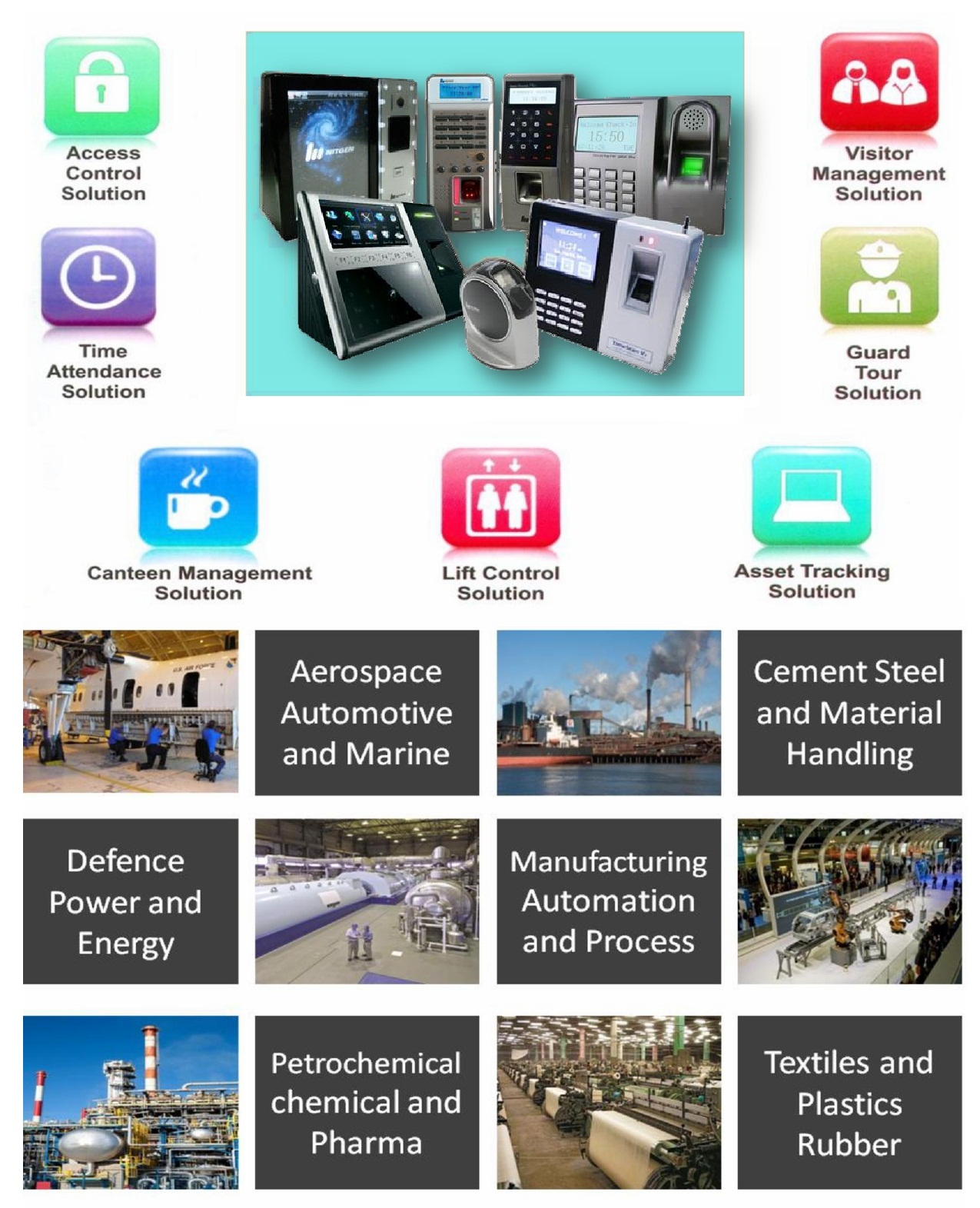 Biometric Solutions For All Types Of Industries