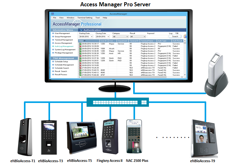 Access Manager Pro Server1